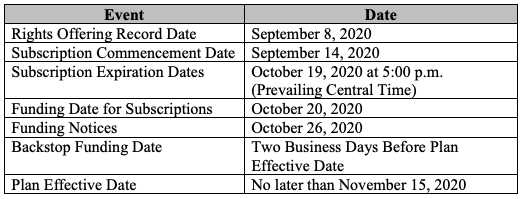 SAExploration bankruptcy filing rights offering deadlines from First Day by Reorg