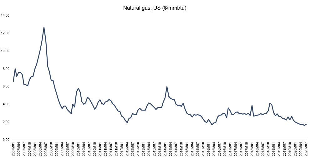 Golar high-yield bond natural gas from EMEA Core Credit by Reorg