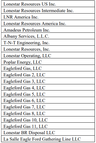 Lonestar Resources chapter 11 filing affiliates from First Day by Reorg