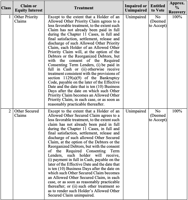 MD America Energy chapter 11 filing proposed distributions from First Day by Reorg