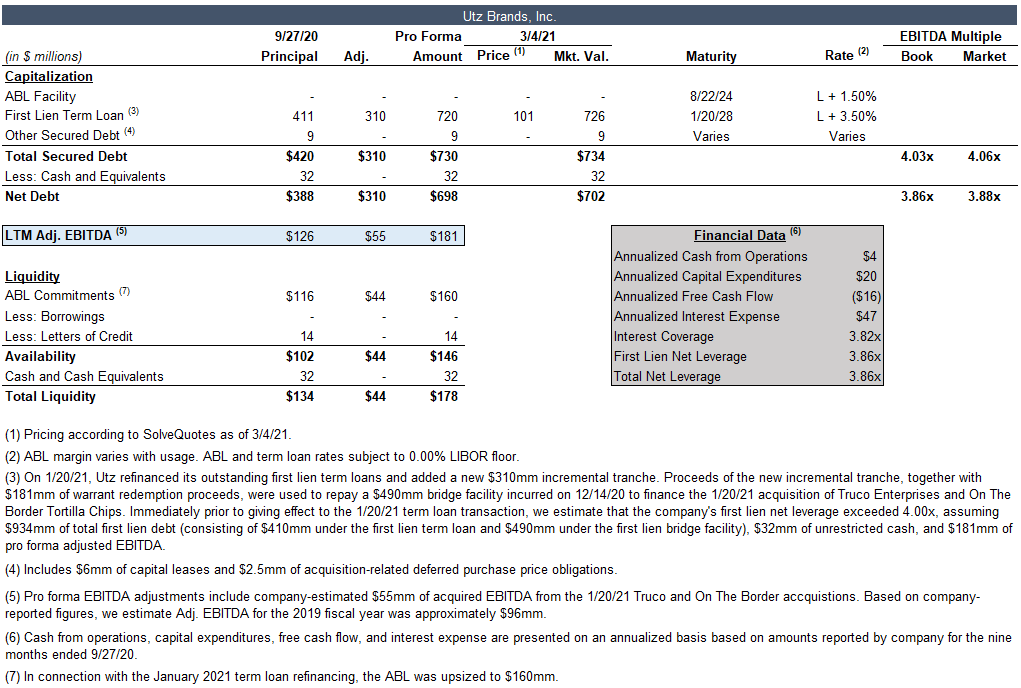 Utz Capital Structure