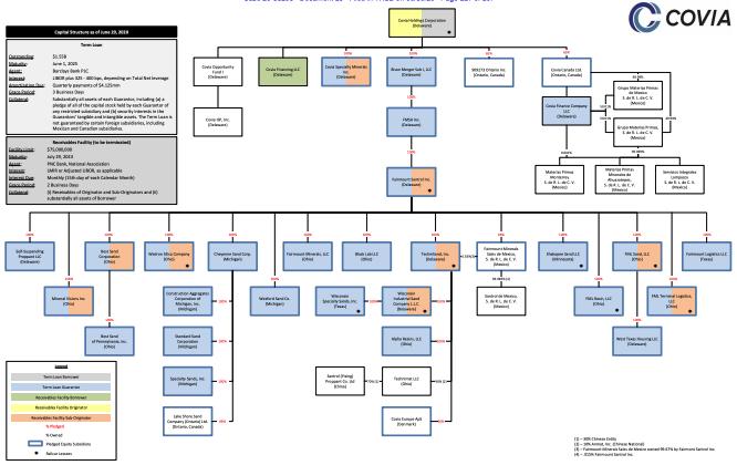 brand asset summary sheet on bankruptcy