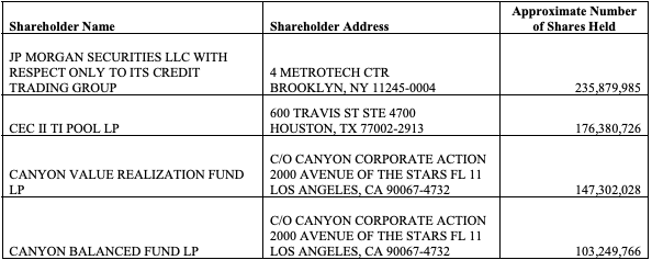 Nine Point's top four equity holders