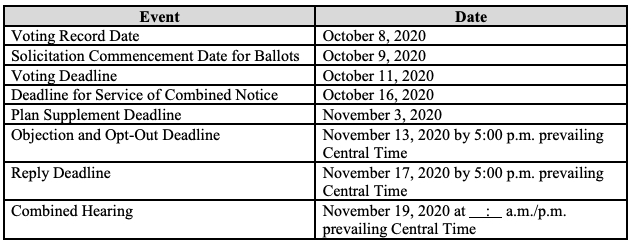 MD America Energy chapter 11 filing confirmation timeline from First Day by Reorg